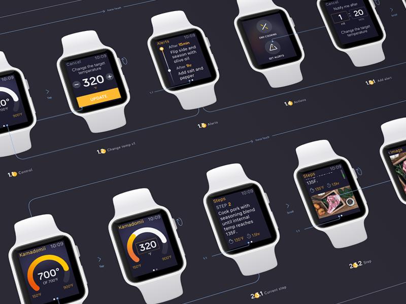 Watch app design iot mobile notification timer wireframes cooking recipe ux ui app design watch
