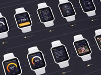 Watch app design