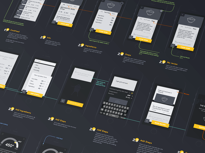 Cooking app wireframes