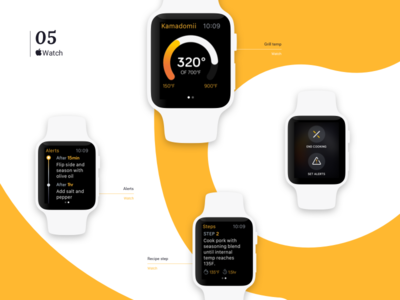 Cooking app - Watch assistant