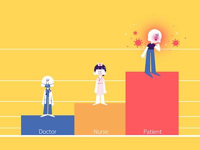 WIT THE SERIES EPISODE 01 :Key visual #5 sickness science coronavirus characterdesign infographic animation stylized illustration