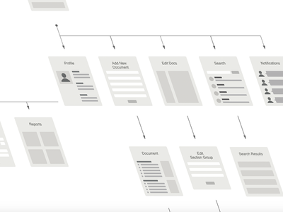 Site Map / User Flow - Documented.co - UX ui design ux design flow user site map sitemap ux