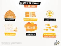 Fénix infographics