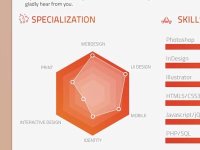 responsive resume specialization by petr kříž dribbble