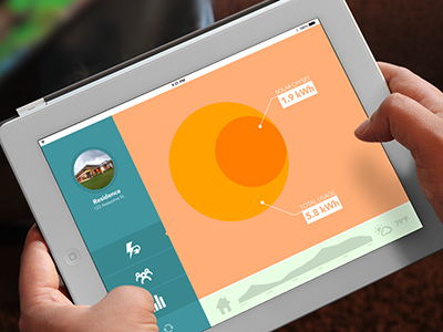 Power Consumption App Mockup app ui ipad mobile mockup flat color chart graph