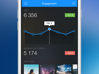 Iconosquare app iphone dashboard analytics instagram blue black flat ios7 iconosquare