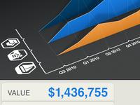 3D Wealth Management Visualization
