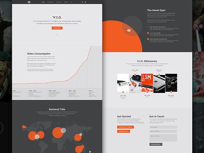 V.I.O. 2.0 Concept Full hero header ui app web design elegant seagulls