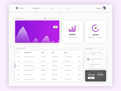 Dash (dashboard design) dashboard webdesign uidesign ux ui