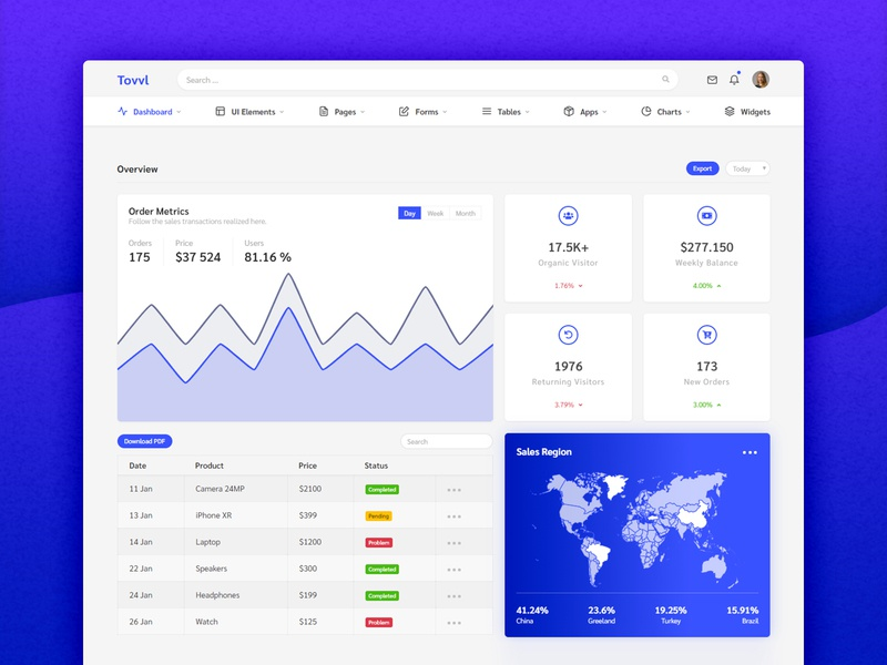 Tovvl Dashboard app chart map css html uikit web panel flat minimal admin panel dashboard dash admin panel admin template ux design ux uidesign ui