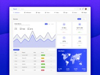 Tovvl Dashboard app chart map css html uikit web panel flat minimal admin panel dashboard dash admin panel admin template ux design ux uidesign ui