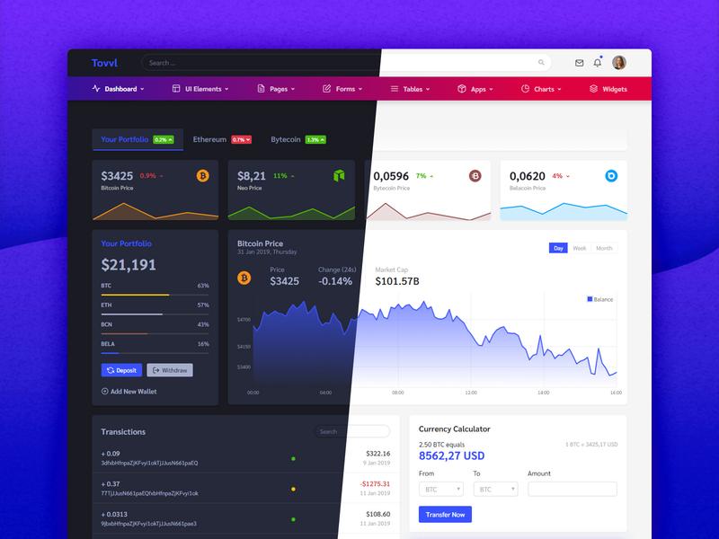Tovvl Dashboard dark tovvl admin dashboard ui design panel admin theme admin template admin panel dash dashboard admin uidesign ux ui