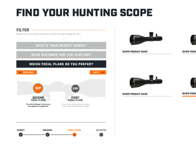 Find your Hunting Scope