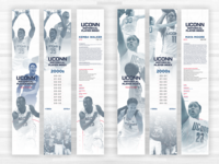 UCONN Historical Data Vertical Screens