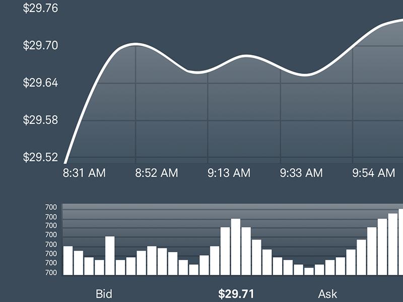 apple tv mockup design financial