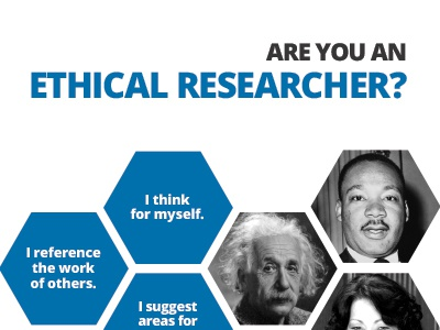 Ethical Research Poster Design