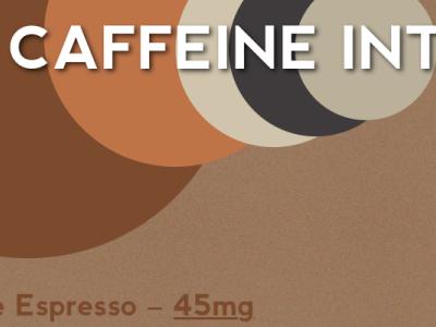 Caffeine Int