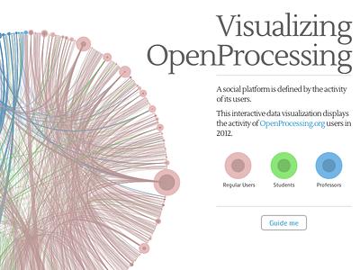 OpenProcessing Visualization dataviz visualization processing social d3