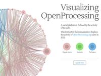 OpenProcessing Visualization
