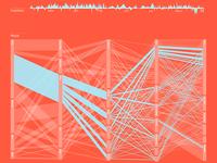 Self tracking dataviz