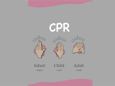 Cardio pulmonary reanimations hands fingers reanimation chest cpr illustration vector