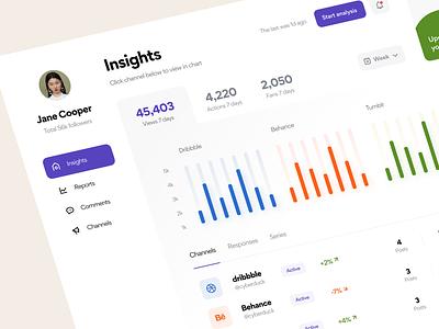Social analytics: Insights analytic insights web platform dribbble chart analytics report channel platform social media social web app web dashboard overview app marketing