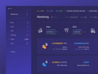 Crypto Assistant