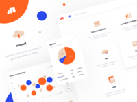 E-commerce KPI dashboard 🛒