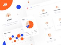 E-commerce KPI dashboard 🛒