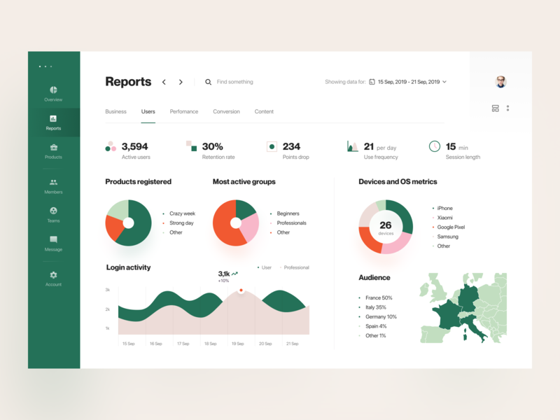 Product Analytics: Reports lenders lend lending sell products sales saas overview dashboard stats web app web platform web analytics data report enterprise financial services finance fintech