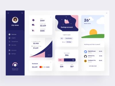 Neobank: Overview