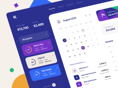 Dashboard: Projects Overview