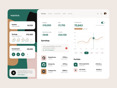 Dashboard: Overview application spendings investment savings webdesign web app web visual identity product design overview fintech financial services finance e-finance dashboard budget branding banking bank app design