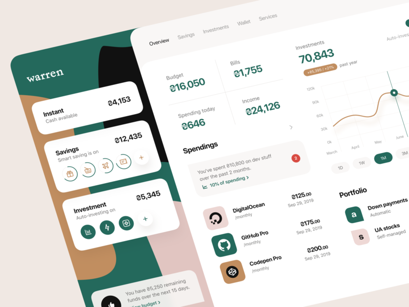 Dashboard: Overview