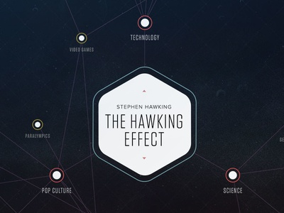 The Hawking Effect physics mobile responsive hyfn animation space taxonomy html5 hawking