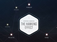 The Hawking Effect