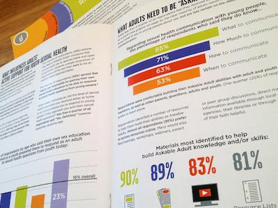 Many charts, one report charts graphics infoviz design