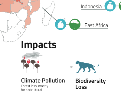 Commercial Agriculture and Deforestation map deforestation climate map infographic