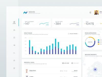 Ecommerce Dashboard Home - teaser dashboard ecommerce web webdesign ui ux shop e-commerce overview analytics charts