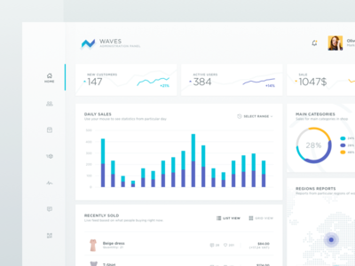 Ecommerce Dashboard Home - teaser