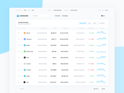CoinsCrate - Homepage tracker web ux ui currency converter currency crypto cryptocurrency homepage