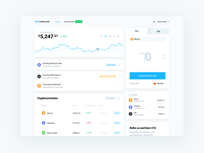 CoinFalcon - Cryptocurrency Exchange Dashboard product design ethereum bitcoin cryptocurrency exchange cryptocurrency dashboard ux ui crypto web