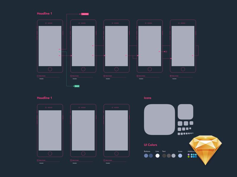 Diagram Template .Sketch File free freebie download sketch resource diagram template device iphone iphone 6 iphone 5s