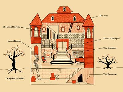 Horror Film House october household staircase halloween design procreate illstration spooky scary house horror halloween