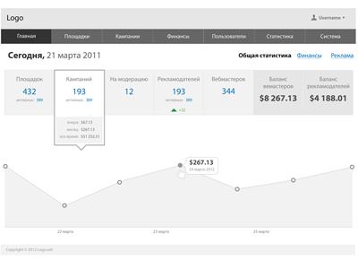 Dashboard ux wireframe dashboard layout ui finances analytics