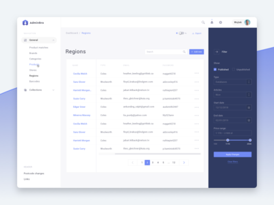 Admin panel node.js filters