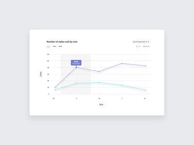 Size chart visualization data analysis clean ux ui viz data chart size