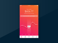 Savings App Exploration