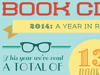 Book Club Infographic