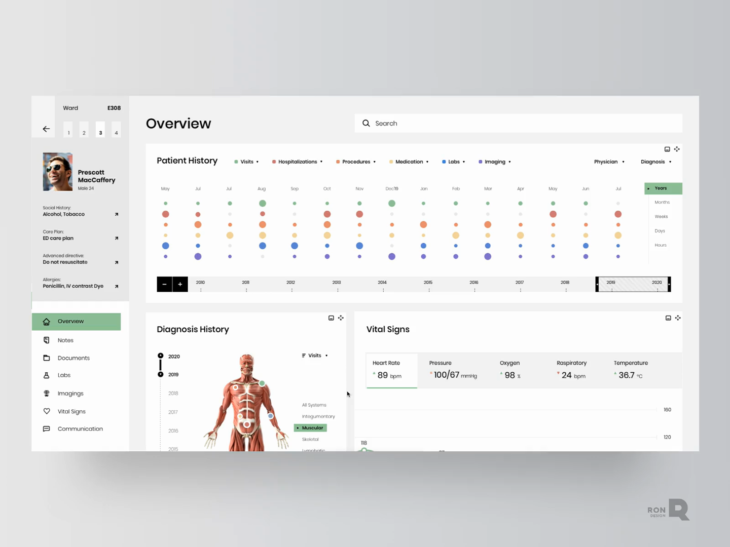 EHR - Electronic Health Record System Animation
